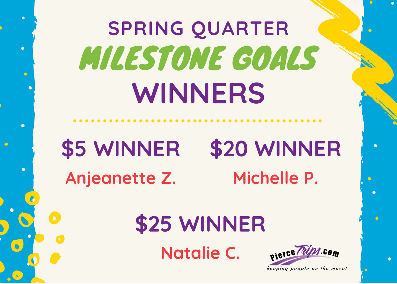 Milestone Goals -2 Quarter Winners